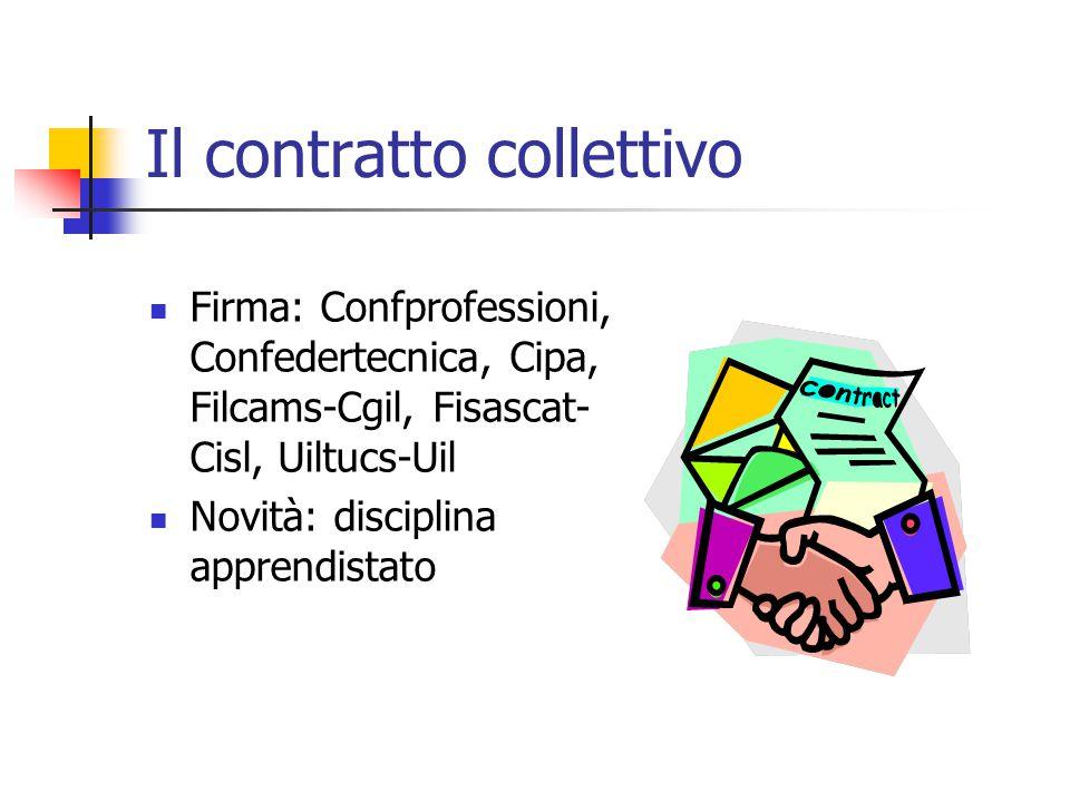 Il contratto collettivo Firma: Confprofessioni, Confedertecnica, Cipa, Filcams-Cgil, Fisascat- Cisl, Uiltucs-Uil Novità: disciplina apprendistato
