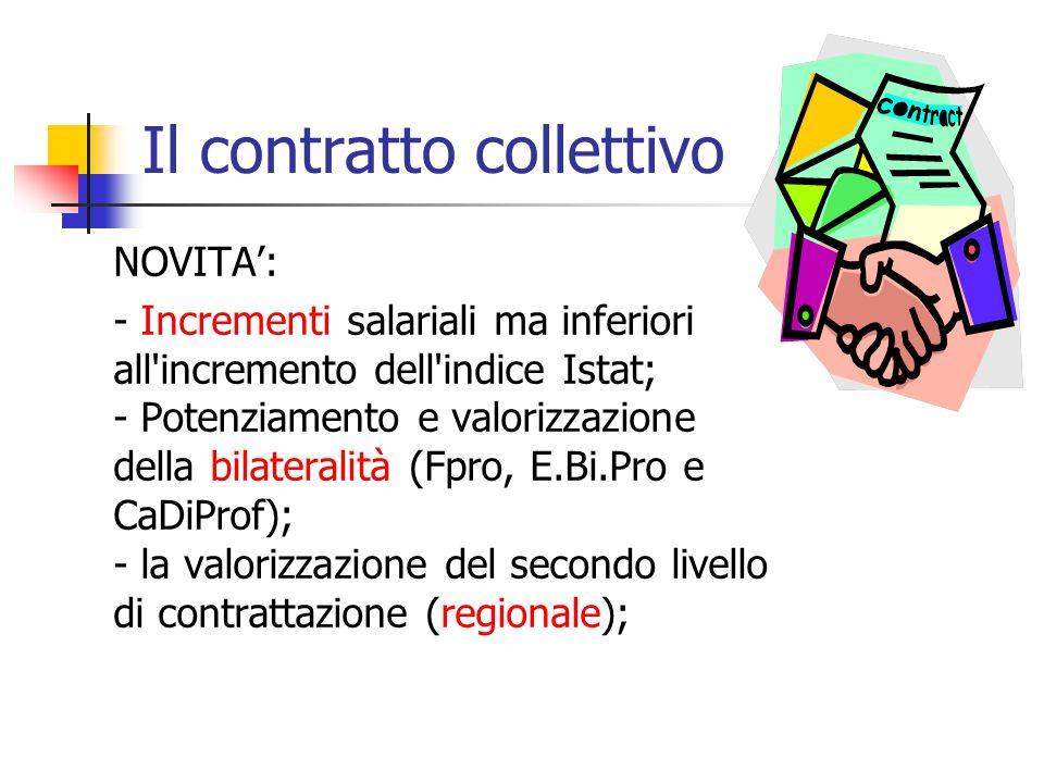 Il contratto collettivo NOVITA': - Incrementi salariali ma inferiori all'incremento dell'indice Istat; - Potenziamento e valorizzazione della bilatera