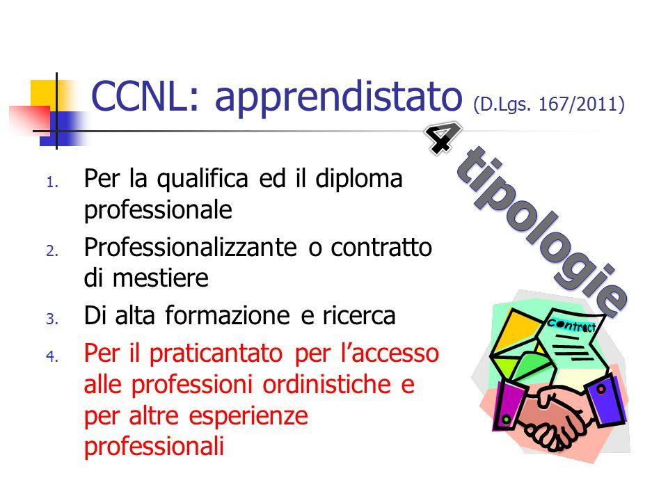 CCNL: apprendistato (D.Lgs. 167/2011) 1. Per la qualifica ed il diploma professionale 2. Professionalizzante o contratto di mestiere 3. Di alta formaz