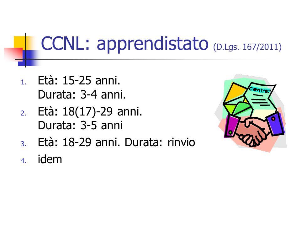 CCNL: apprendistato (D.Lgs. 167/2011) 1. Età: 15-25 anni. Durata: 3-4 anni. 2. Età: 18(17)-29 anni. Durata: 3-5 anni 3. Età: 18-29 anni. Durata: rinvi