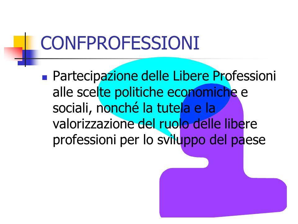 CONFPROFESSIONI Partecipazione delle Libere Professioni alle scelte politiche economiche e sociali, nonché la tutela e la valorizzazione del ruolo del