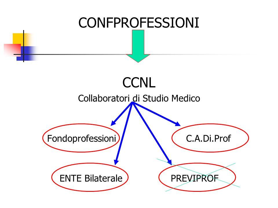 CONFPROFESSIONI CCNL Collaboratori di Studio Medico FondoprofessioniC.A.Di.Prof ENTE BilateralePREVIPROF