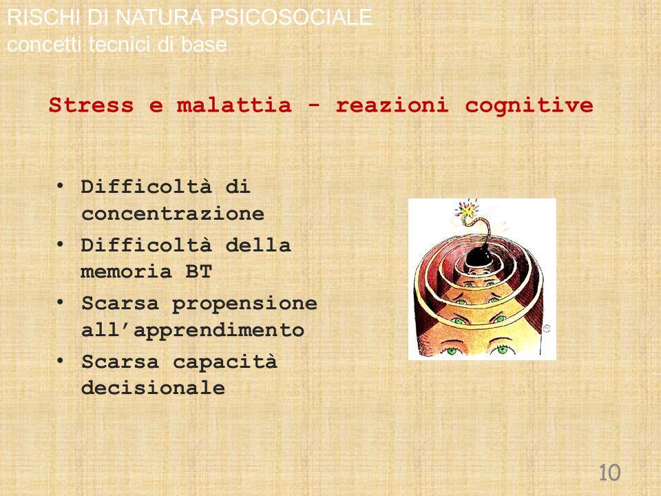 Stress e malattia - reazioni cognitive Difficoltà di concentrazione Difficoltà della memoria BT Scarsa propensione all'apprendimento Scarsa capacità decisionale RISCHI DI NATURA PSICOSOCIALE concetti tecnici di base 10