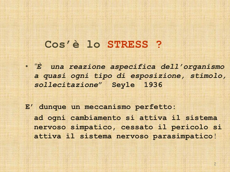 Cos'è lo STRESS .