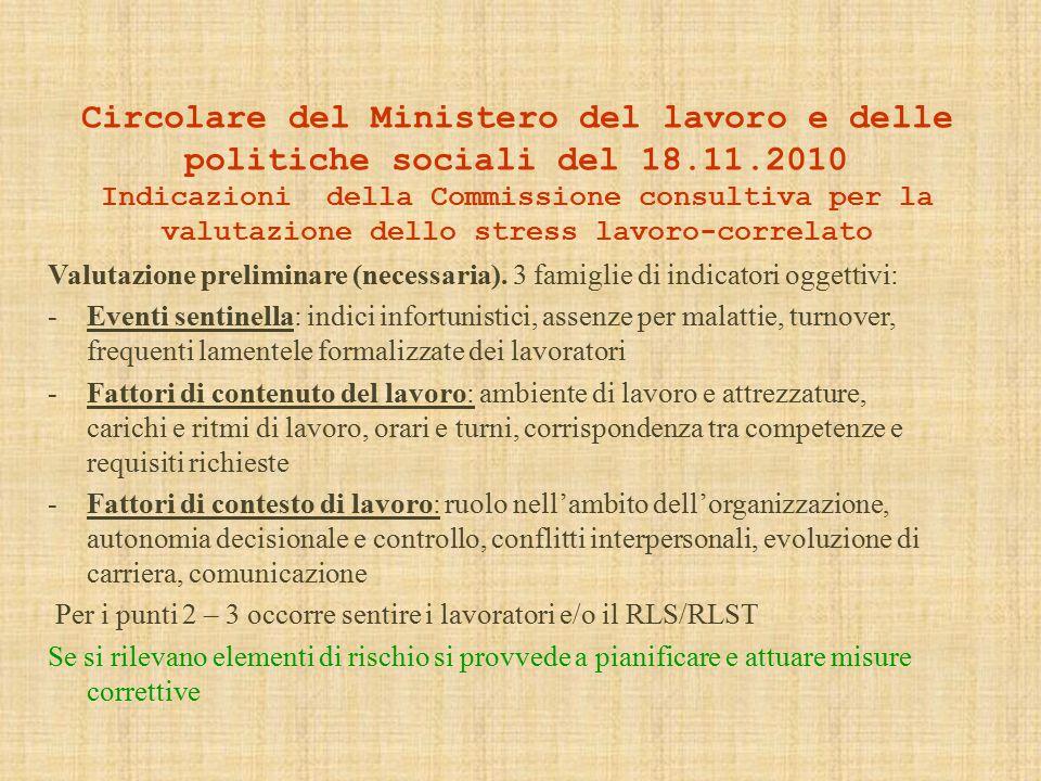 Circolare del Ministero del lavoro e delle politiche sociali del 18.11.2010 Indicazioni della Commissione consultiva per la valutazione dello stress lavoro-correlato Valutazione preliminare (necessaria).