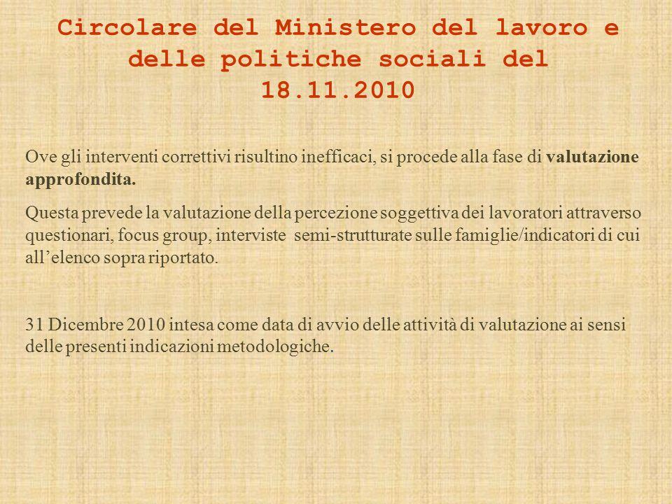Circolare del Ministero del lavoro e delle politiche sociali del 18.11.2010 Ove gli interventi correttivi risultino inefficaci, si procede alla fase di valutazione approfondita.