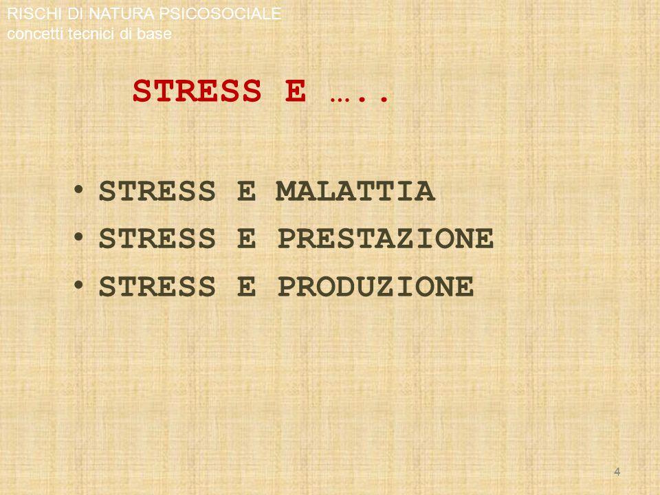 Stress e malattia Lo stress non è una malattia: anche se può causare problemi di salute.