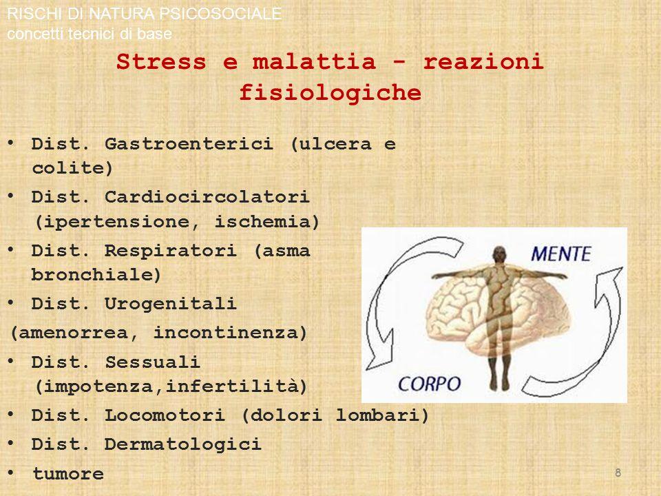 Stress e malattia - reazioni fisiologiche Dist.Gastroenterici (ulcera e colite) Dist.