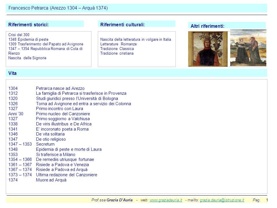 Prof.ssa Grazia D'Auria - web: www.graziadauria.it - mailto: grazia.dauria@istruzione.it Pag. 1www.graziadauria.itgrazia.dauria@istruzione.it Francesc