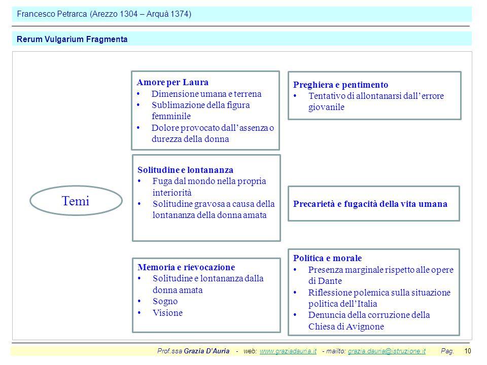 Prof.ssa Grazia D'Auria - web: www.graziadauria.it - mailto: grazia.dauria@istruzione.it Pag. 10www.graziadauria.itgrazia.dauria@istruzione.it Frances