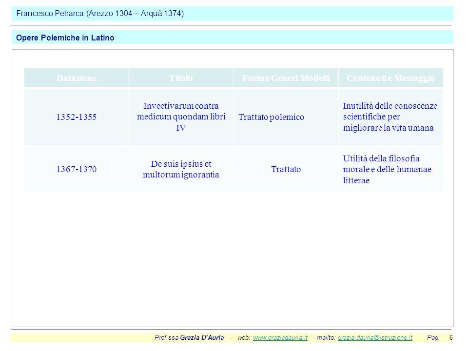 Prof.ssa Grazia D'Auria - web: www.graziadauria.it - mailto: grazia.dauria@istruzione.it Pag. 6www.graziadauria.itgrazia.dauria@istruzione.it Francesc