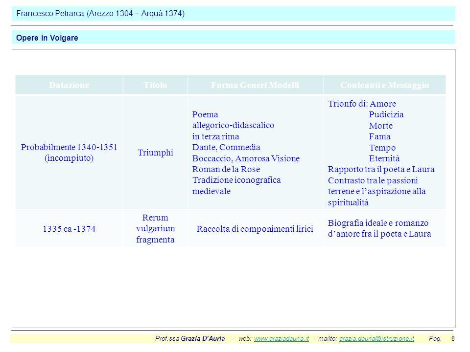 Prof.ssa Grazia D'Auria - web: www.graziadauria.it - mailto: grazia.dauria@istruzione.it Pag. 8www.graziadauria.itgrazia.dauria@istruzione.it Francesc