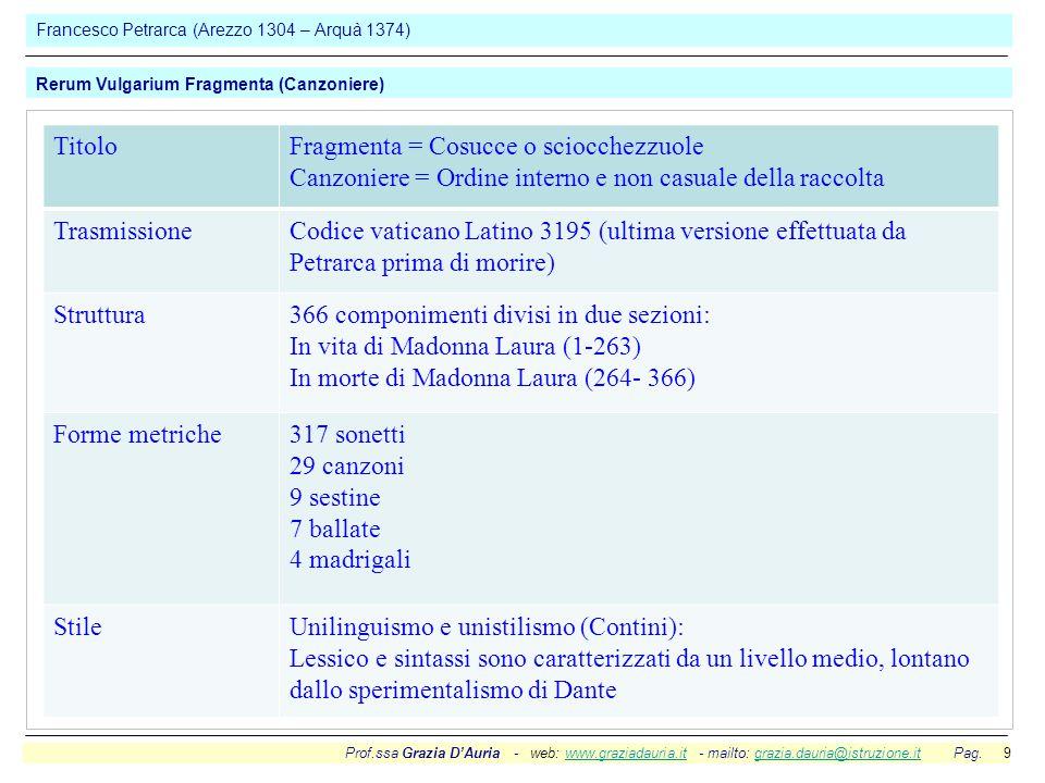 Prof.ssa Grazia D'Auria - web: www.graziadauria.it - mailto: grazia.dauria@istruzione.it Pag. 9www.graziadauria.itgrazia.dauria@istruzione.it Francesc
