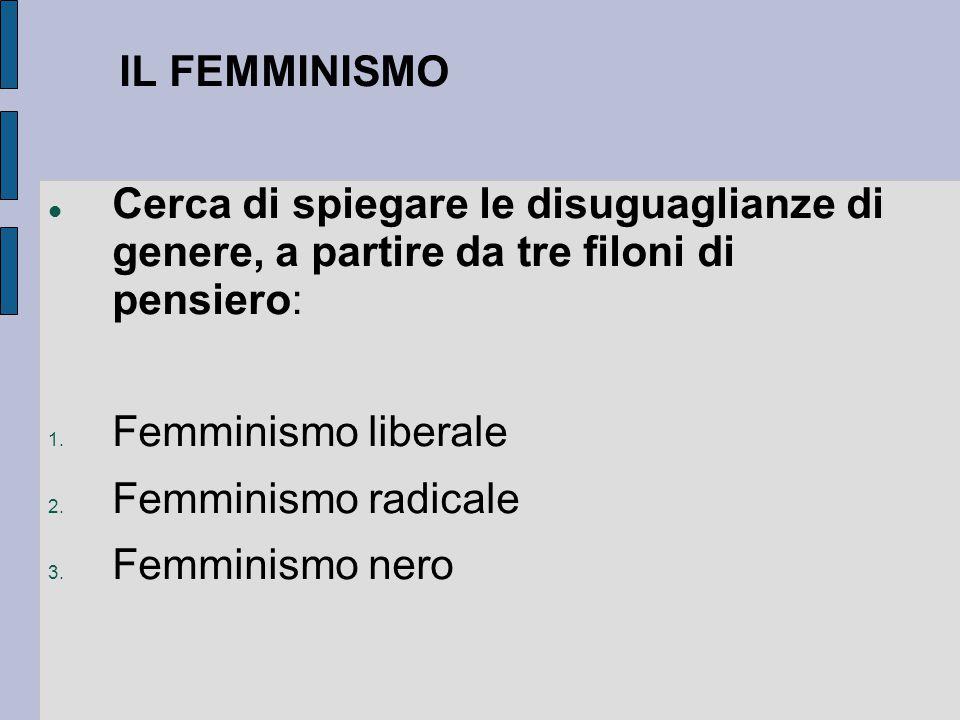 IL FEMMINISMO Cerca di spiegare le disuguaglianze di genere, a partire da tre filoni di pensiero: 1. Femminismo liberale 2. Femminismo radicale 3. Fem