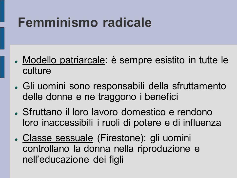Femminismo radicale Modello patriarcale: è sempre esistito in tutte le culture Gli uomini sono responsabili della sfruttamento delle donne e ne traggo