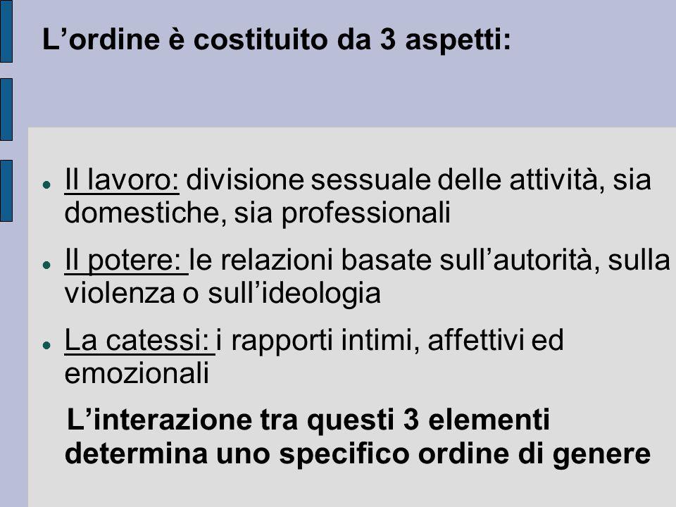 L'ordine è costituito da 3 aspetti: Il lavoro: divisione sessuale delle attività, sia domestiche, sia professionali Il potere: le relazioni basate sul