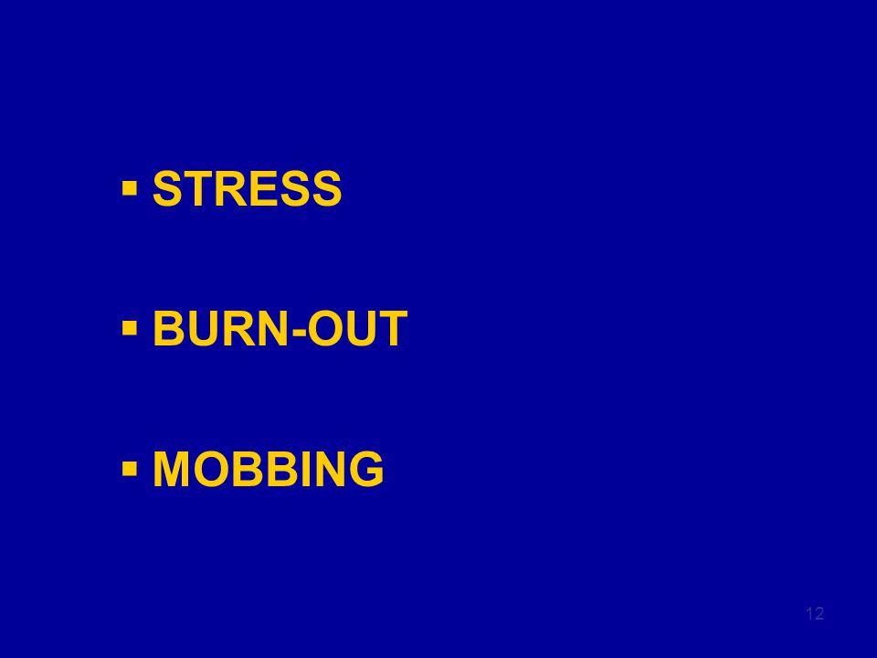 12 Organizzazione del lavoro  STRESS  BURN-OUT  MOBBING