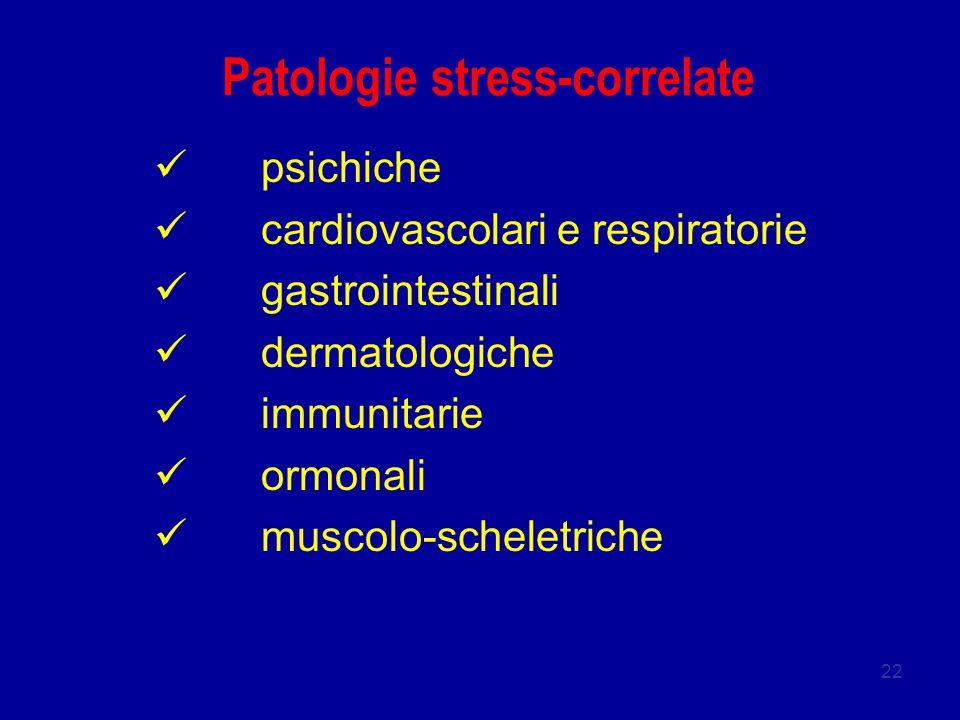 22 Patologie stress-correlate psichiche cardiovascolari e respiratorie gastrointestinali dermatologiche immunitarie ormonali muscolo-scheletriche