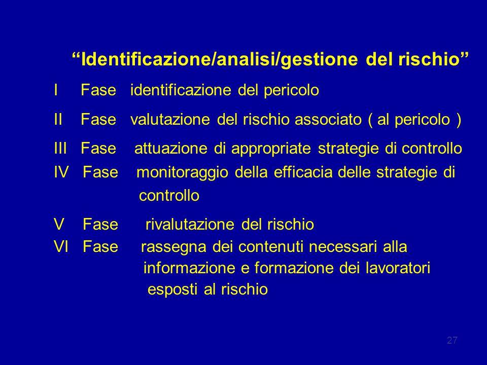 """27 """"Identificazione/analisi/gestione del rischio"""" I Fase identificazione del pericolo II Fase valutazione del rischio associato ( al pericolo ) III Fa"""