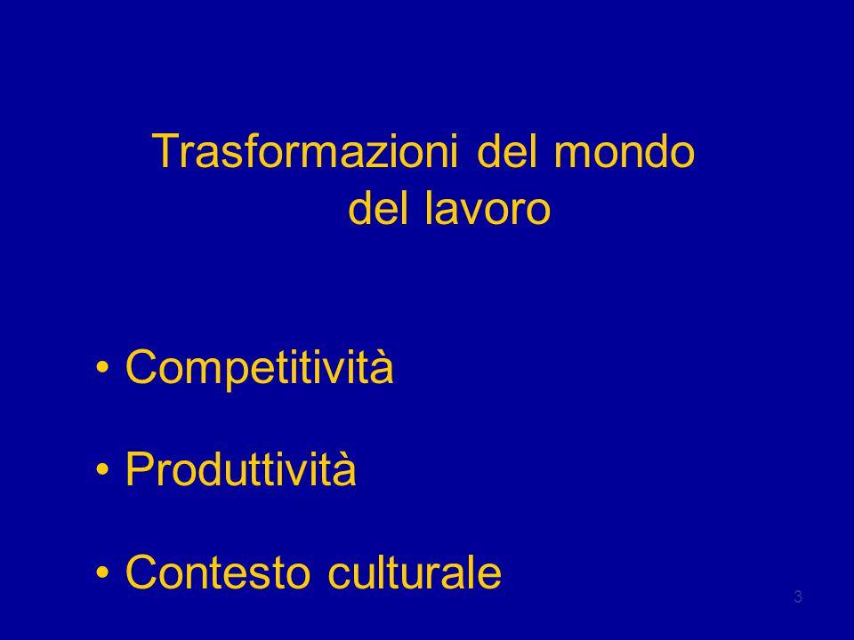 3 Trasformazioni del mondo del lavoro Competitività Produttività Contesto culturale