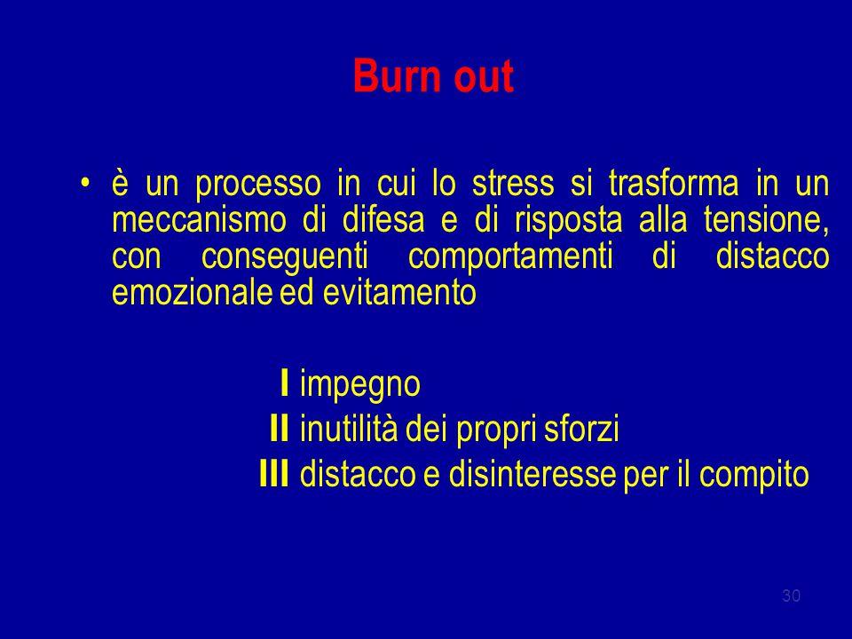 30 Burn out è un processo in cui lo stress si trasforma in un meccanismo di difesa e di risposta alla tensione, con conseguenti comportamenti di dista