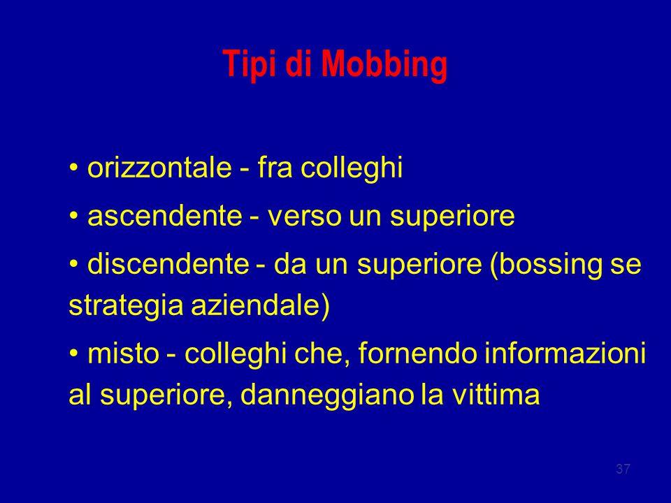 37 Tipi di Mobbing orizzontale - fra colleghi ascendente - verso un superiore discendente - da un superiore (bossing se strategia aziendale) misto - colleghi che, fornendo informazioni al superiore, danneggiano la vittima