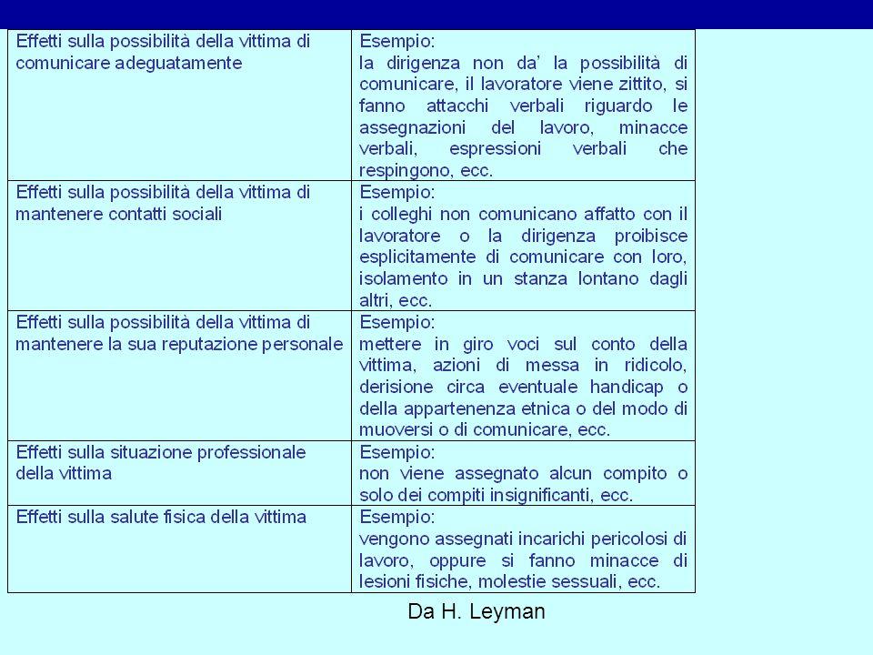 38 Da H. Leyman