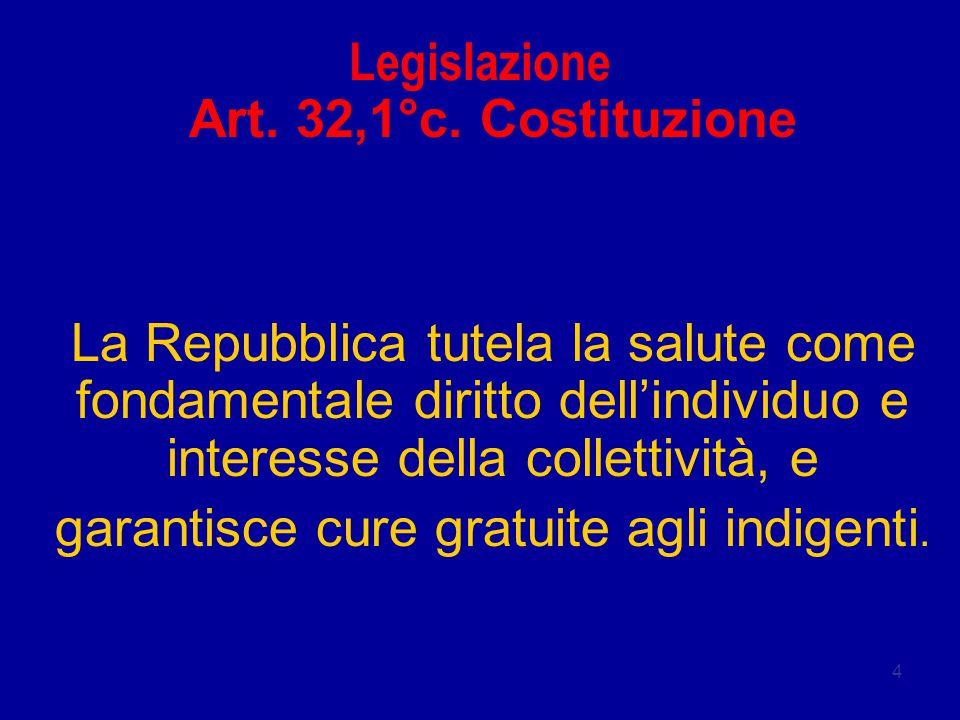 4 Legislazione Art. 32,1°c. Costituzione La Repubblica tutela la salute come fondamentale diritto dell'individuo e interesse della collettività, e gar