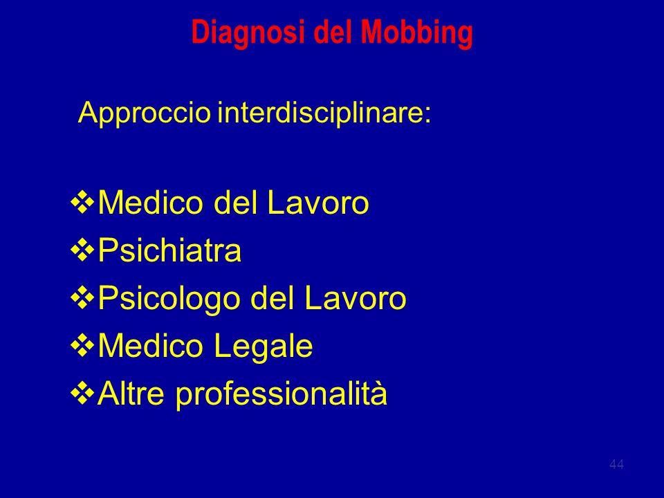 44 Diagnosi del Mobbing Approccio interdisciplinare:  Medico del Lavoro  Psichiatra  Psicologo del Lavoro  Medico Legale  Altre professionalità