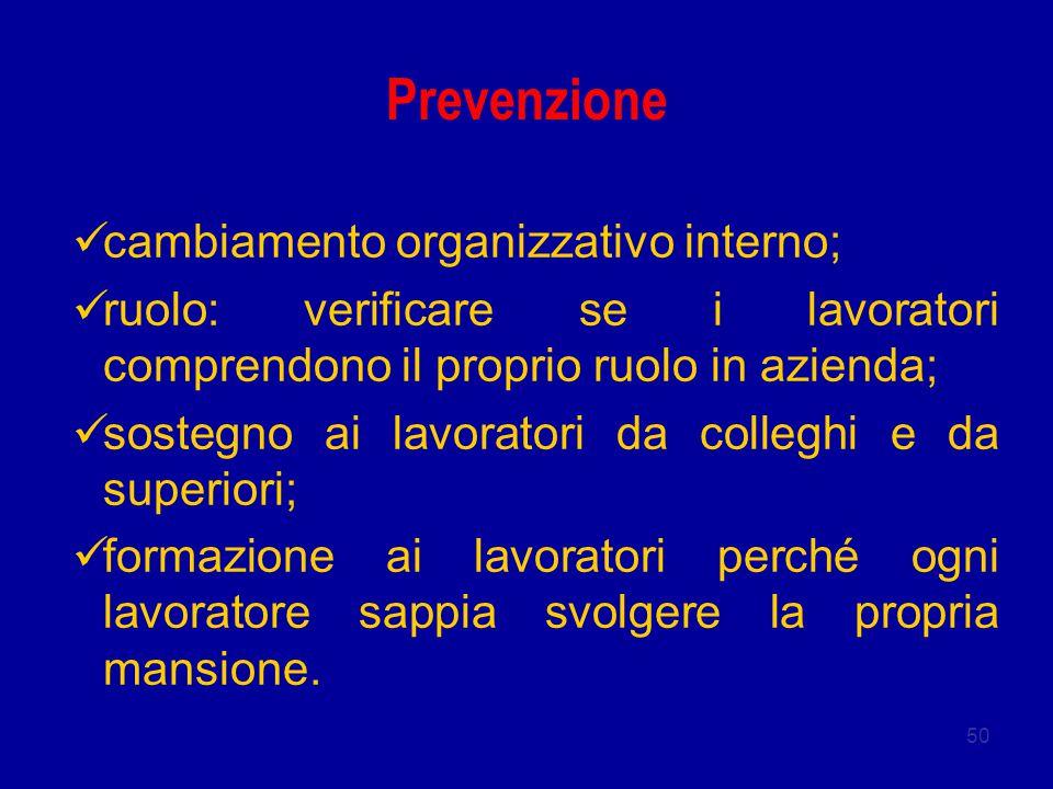 50 Prevenzione cambiamento organizzativo interno; ruolo: verificare se i lavoratori comprendono il proprio ruolo in azienda; sostegno ai lavoratori da