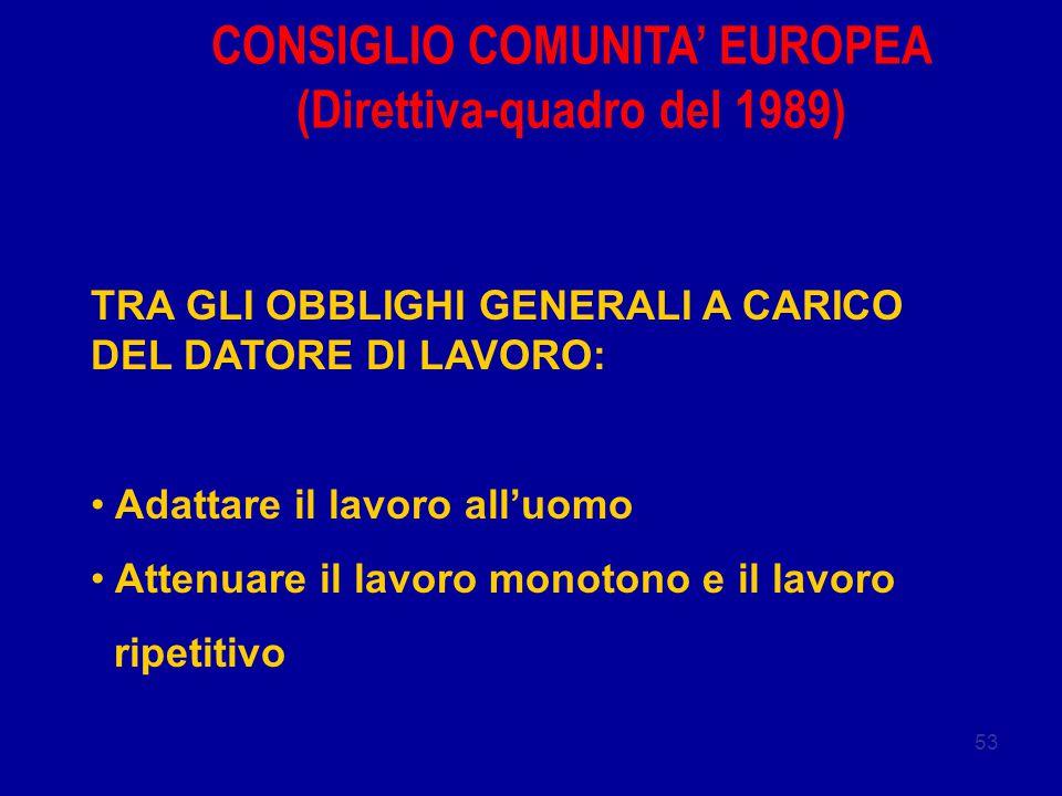 53 TRA GLI OBBLIGHI GENERALI A CARICO DEL DATORE DI LAVORO: Adattare il lavoro all'uomo Attenuare il lavoro monotono e il lavoro ripetitivo CONSIGLIO COMUNITA' EUROPEA (Direttiva-quadro del 1989)