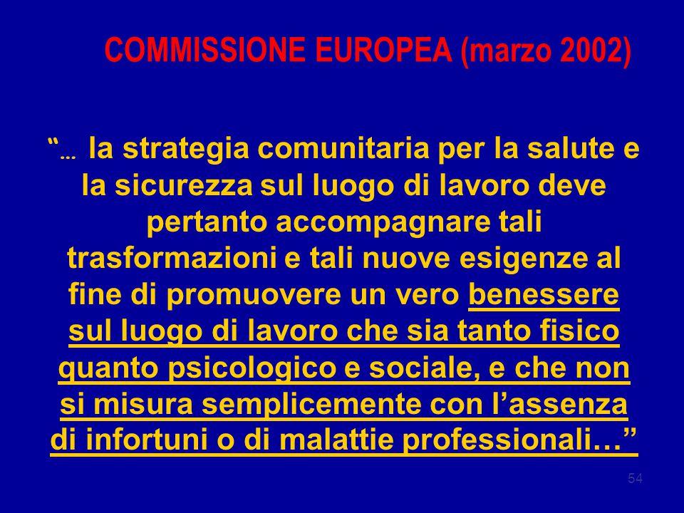 """54 COMMISSIONE EUROPEA (marzo 2002) """"… la strategia comunitaria per la salute e la sicurezza sul luogo di lavoro deve pertanto accompagnare tali trasf"""