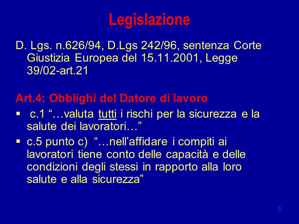 9 Legislazione D. Lgs. n.626/94, D.Lgs 242/96, sentenza Corte Giustizia Europea del 15.11.2001, Legge 39/02-art.21 Art.4: Obblighi del Datore di lavor