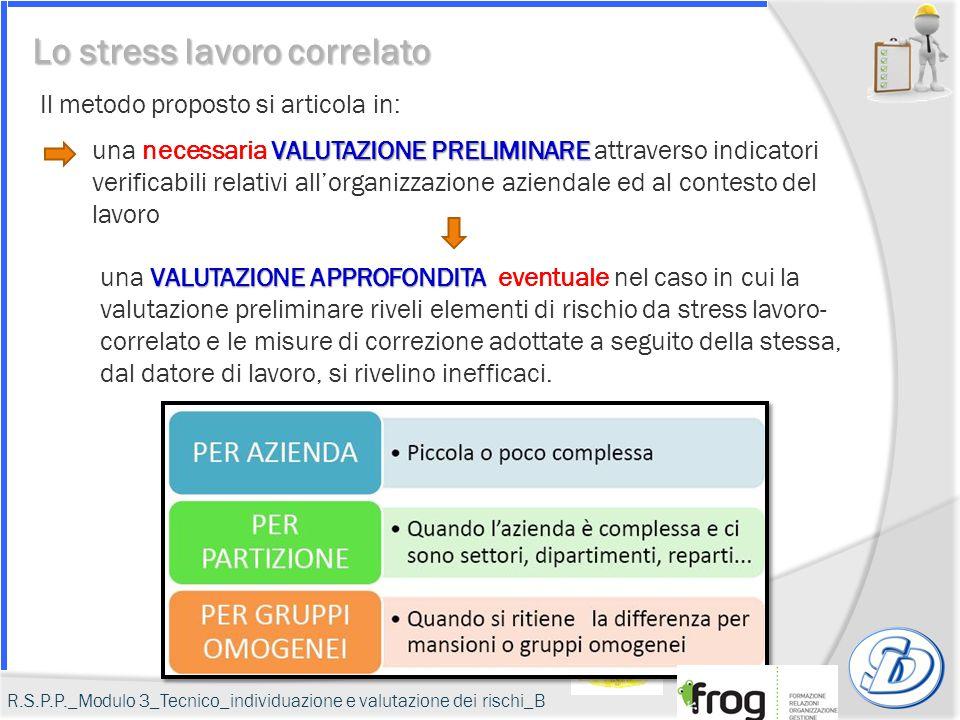 VALUTAZIONE PRELIMINARE una necessaria VALUTAZIONE PRELIMINARE attraverso indicatori verificabili relativi all'organizzazione aziendale ed al contesto
