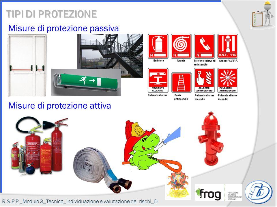 Misure di protezione passiva Misure di protezione attiva TIPI DI PROTEZIONE R.S.P.P._Modulo 3_Tecnico_individuazione e valutazione dei rischi_D