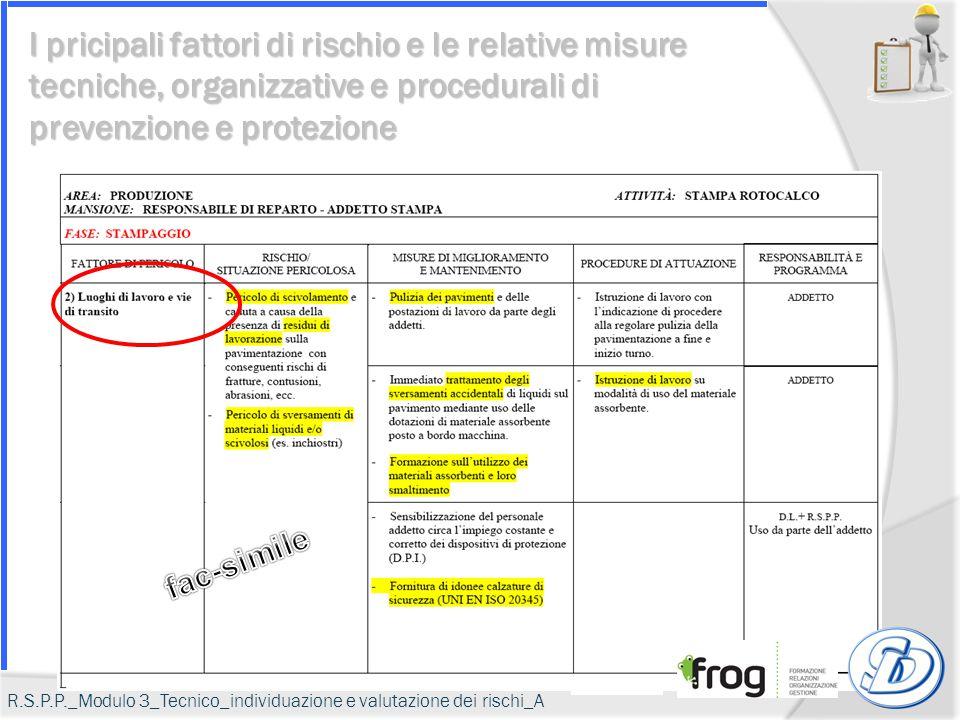I pricipali fattori di rischio e le relative misure tecniche, organizzative e procedurali di prevenzione e protezione R.S.P.P._Modulo 3_Tecnico_indivi