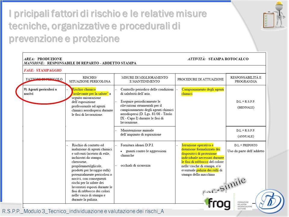 I pricipali fattori di rischio e le relative misure tecniche, organizzative e procedurali di prevenzione e protezione R.S.P.P._Modulo 3_Tecnico_individuazione e valutazione dei rischi_A