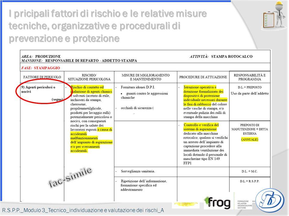 Le misure tecniche, organizzative e procedurali di prevenzione e protezione in base ai fattori di rischio R.S.P.P._Modulo 3_Tecnico_individuazione e valutazione dei rischi_A