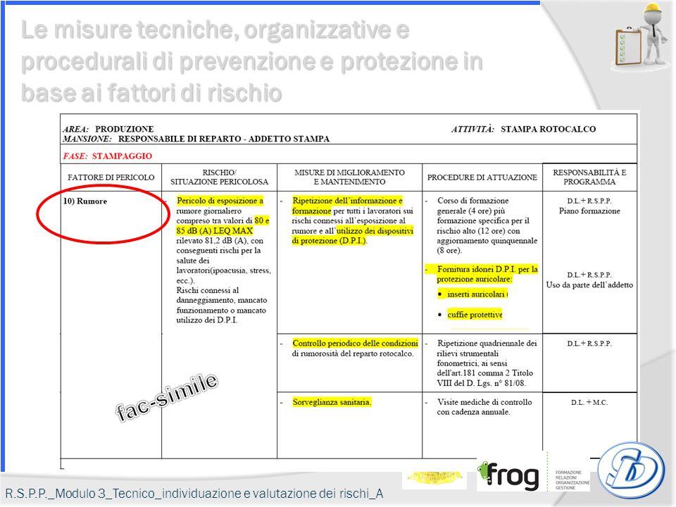 Le misure tecniche, organizzative e procedurali di prevenzione e protezione in base ai fattori di rischio R.S.P.P._Modulo 3_Tecnico_individuazione e v