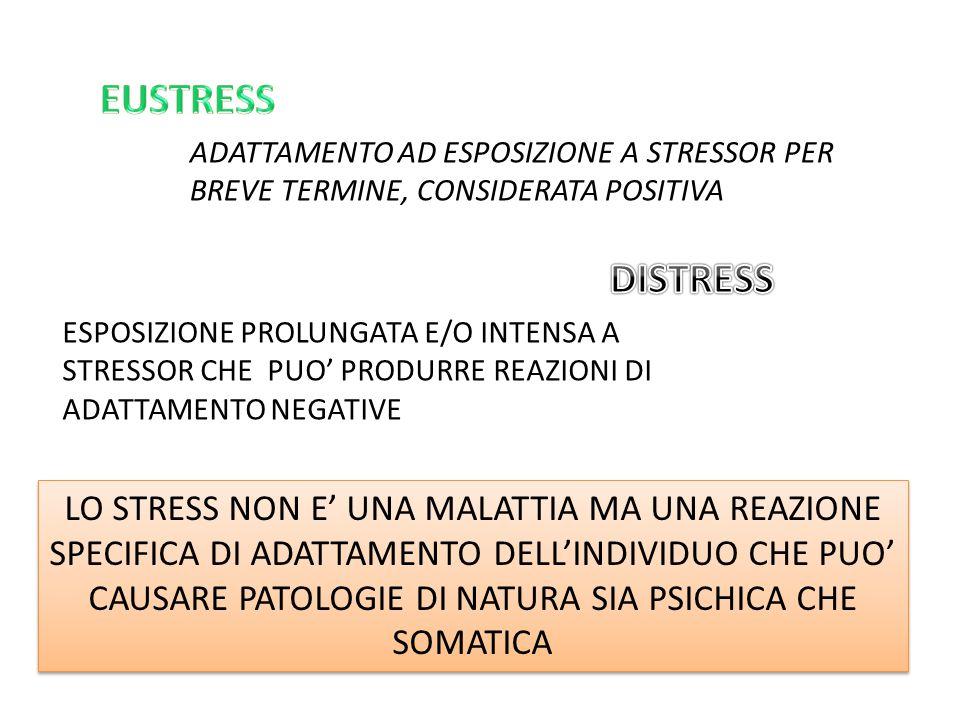ADATTAMENTO AD ESPOSIZIONE A STRESSOR PER BREVE TERMINE, CONSIDERATA POSITIVA ESPOSIZIONE PROLUNGATA E/O INTENSA A STRESSOR CHE PUO' PRODURRE REAZIONI