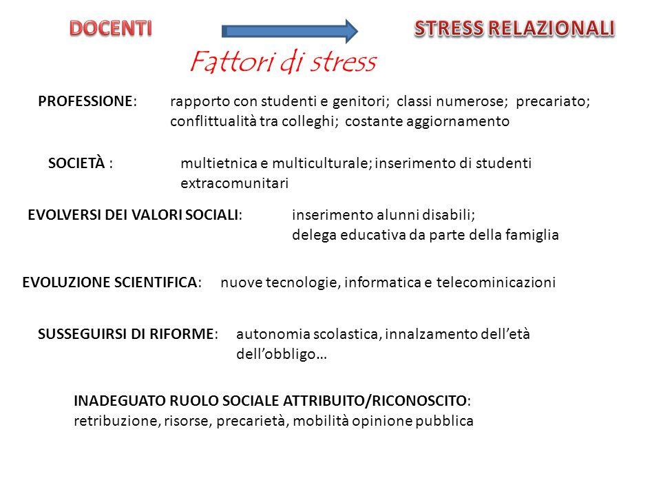 PROFESSIONE: rapporto con studenti e genitori; classi numerose; precariato; conflittualità tra colleghi; costante aggiornamento SOCIETÀ :multietnica e