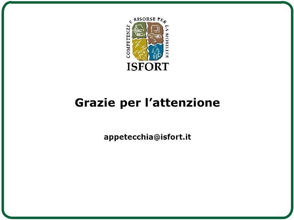 Grazie per l'attenzione appetecchia@isfort.it
