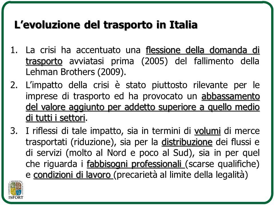 flessione della domanda di trasporto 1.La crisi ha accentuato una flessione della domanda di trasporto avviatasi prima (2005) del fallimento della Leh