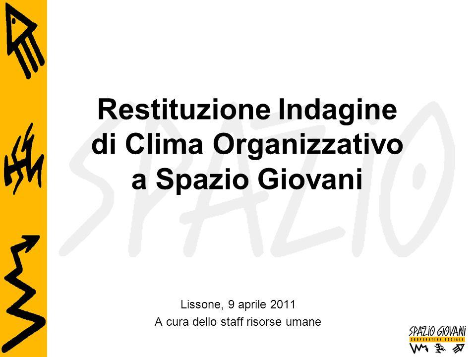 Restituzione Indagine di Clima Organizzativo a Spazio Giovani Lissone, 9 aprile 2011 A cura dello staff risorse umane