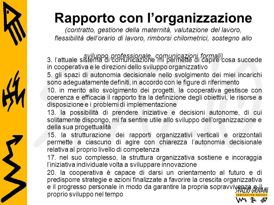 3. l'attuale sistema di comunicazione mi permette di capire cosa succede in cooperativa e le direzioni dello sviluppo organizzativo 5. gli spazi di au