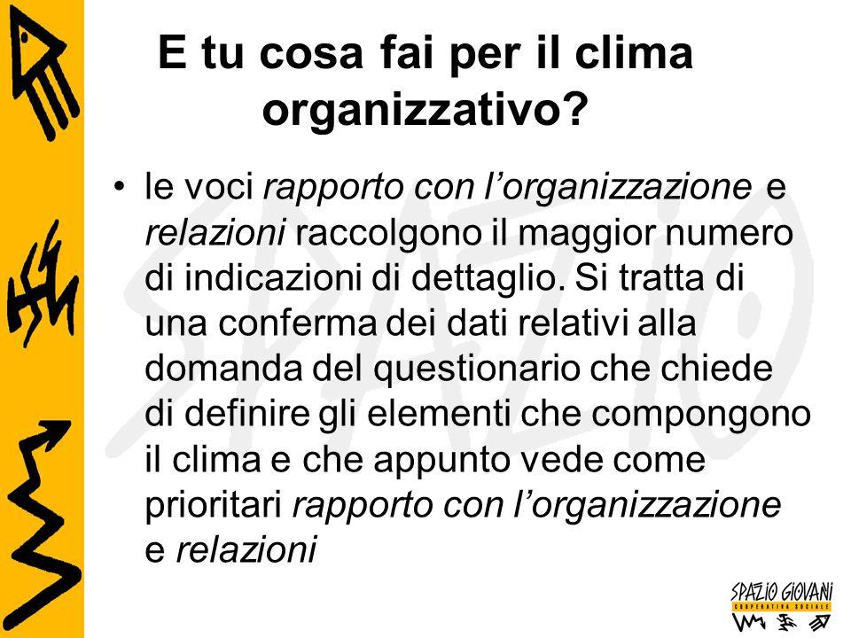 E tu cosa fai per il clima organizzativo? le voci rapporto con l'organizzazione e relazioni raccolgono il maggior numero di indicazioni di dettaglio.