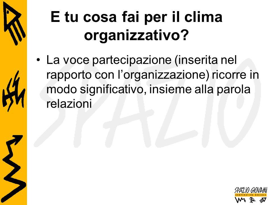 E tu cosa fai per il clima organizzativo? La voce partecipazione (inserita nel rapporto con l'organizzazione) ricorre in modo significativo, insieme a