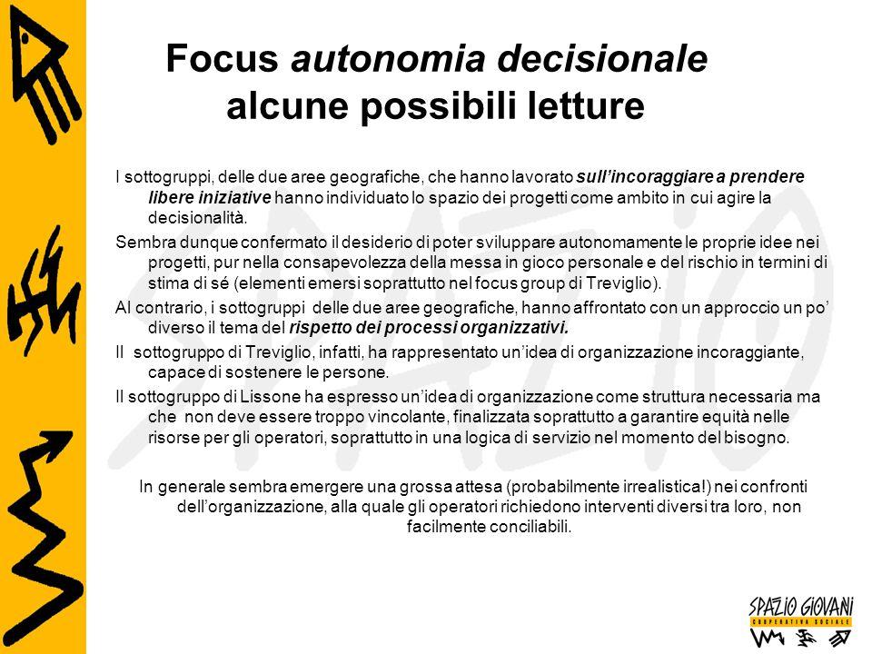 Focus autonomia decisionale alcune possibili letture I sottogruppi, delle due aree geografiche, che hanno lavorato sull'incoraggiare a prendere libere