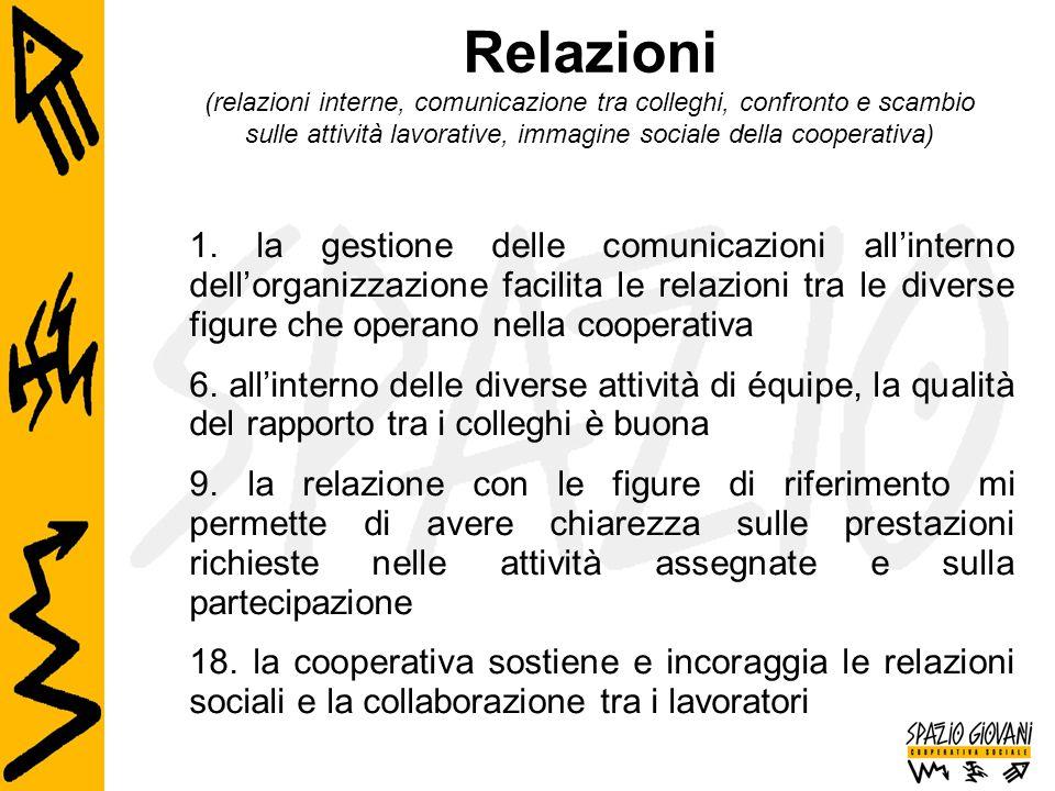 Relazioni (relazioni interne, comunicazione tra colleghi, confronto e scambio sulle attività lavorative, immagine sociale della cooperativa) 1. la ges