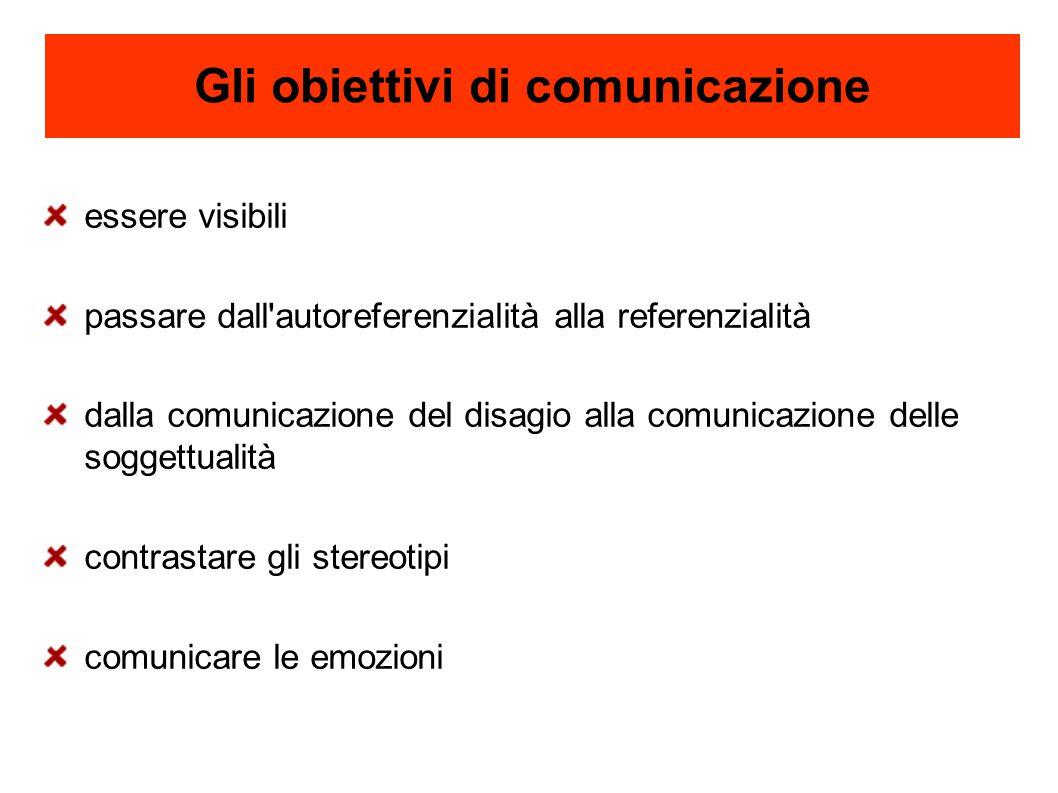 Gli obiettivi di comunicazione essere visibili passare dall autoreferenzialità alla referenzialità dalla comunicazione del disagio alla comunicazione delle soggettualità contrastare gli stereotipi comunicare le emozioni